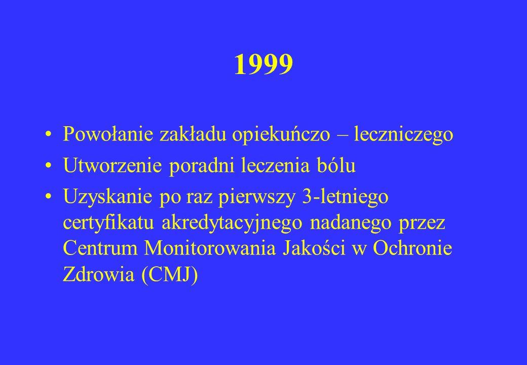 1999 Powołanie zakładu opiekuńczo – leczniczego