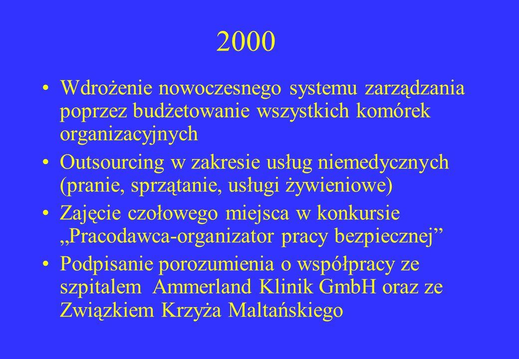 2000 Wdrożenie nowoczesnego systemu zarządzania poprzez budżetowanie wszystkich komórek organizacyjnych.