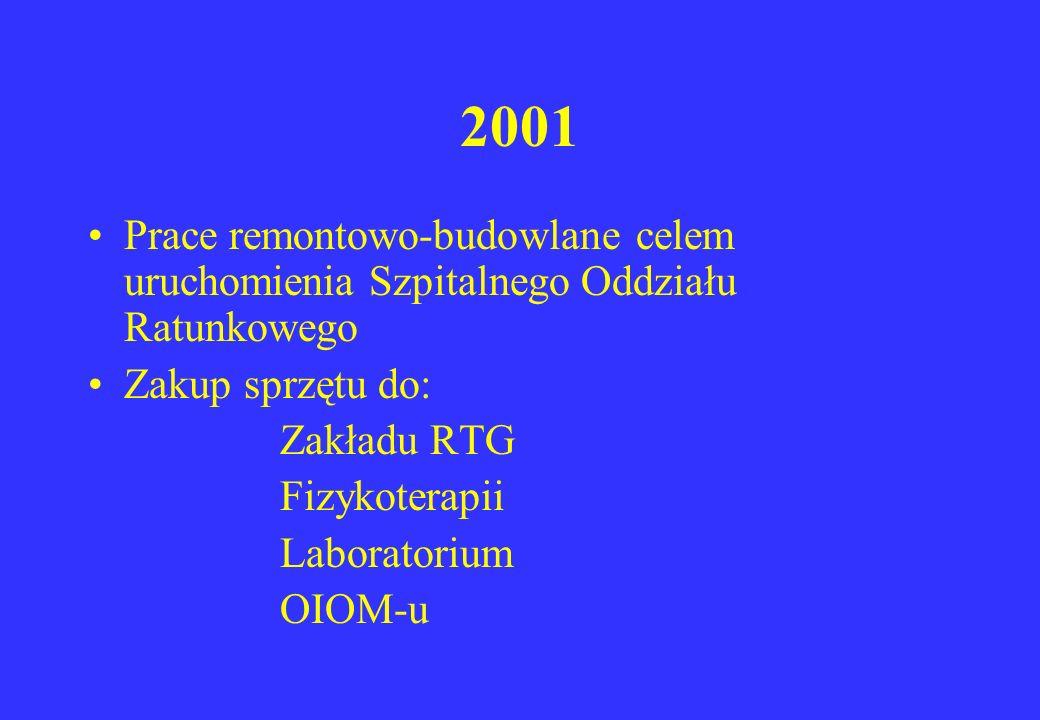 2001 Prace remontowo-budowlane celem uruchomienia Szpitalnego Oddziału Ratunkowego. Zakup sprzętu do:
