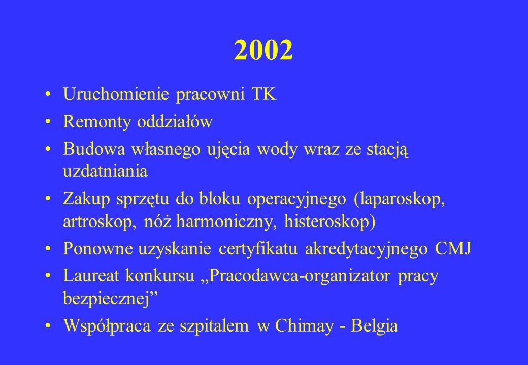 2002 Uruchomienie pracowni TK Remonty oddziałów