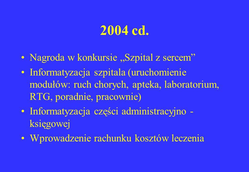 """2004 cd. Nagroda w konkursie """"Szpital z sercem"""