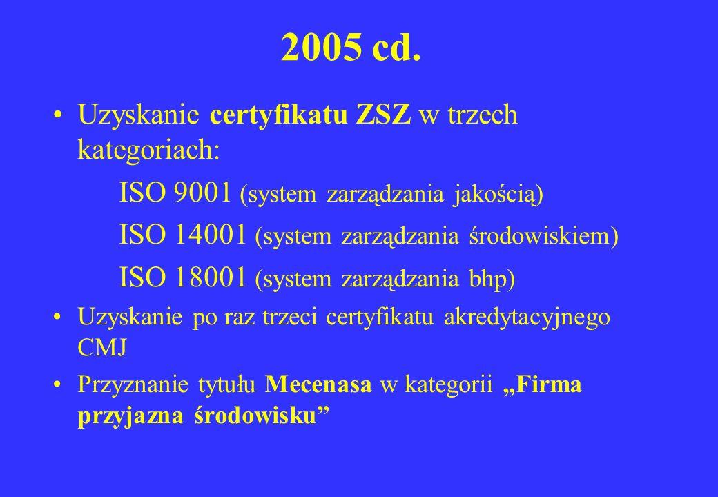 2005 cd. Uzyskanie certyfikatu ZSZ w trzech kategoriach: