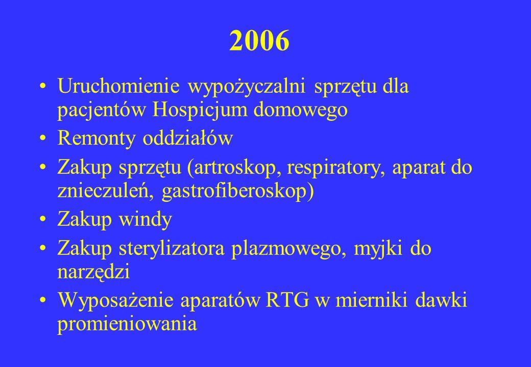 2006 Uruchomienie wypożyczalni sprzętu dla pacjentów Hospicjum domowego. Remonty oddziałów.