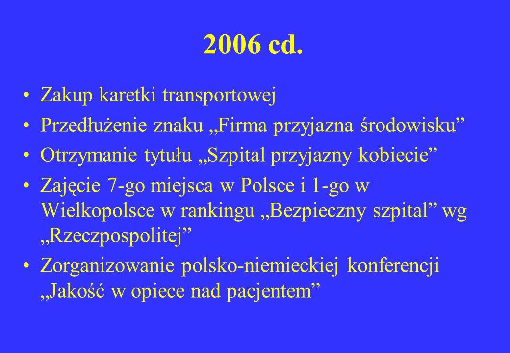 2006 cd. Zakup karetki transportowej