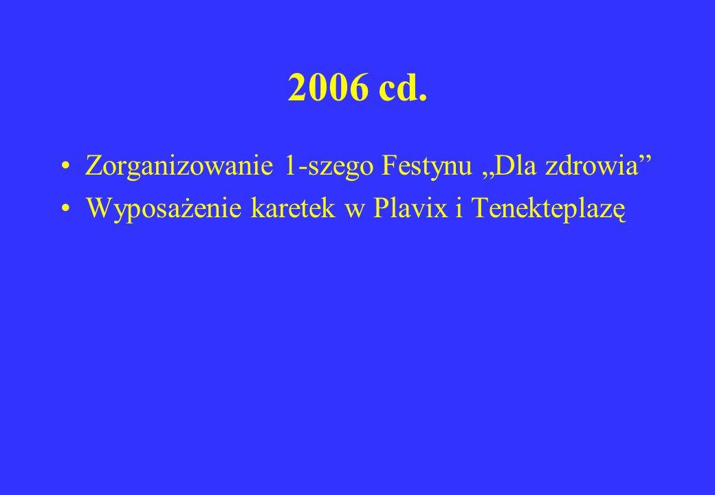 """2006 cd. Zorganizowanie 1-szego Festynu """"Dla zdrowia"""