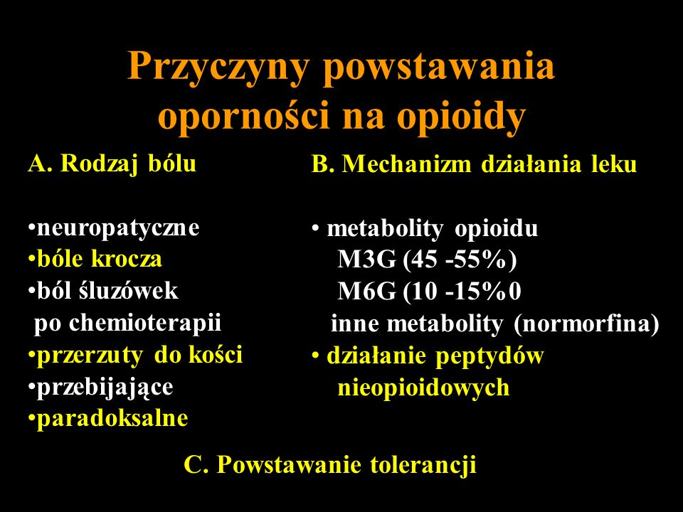 Przyczyny powstawania oporności na opioidy