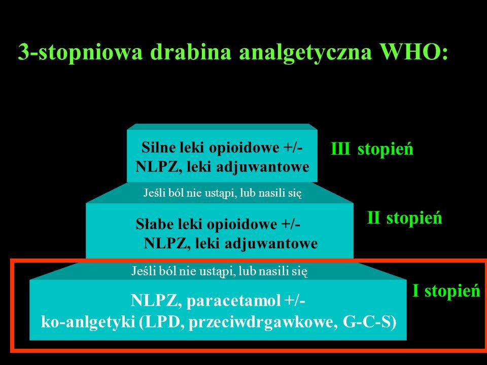 ko-anlgetyki (LPD, przeciwdrgawkowe, G-C-S) Silne leki opioidowe +/-