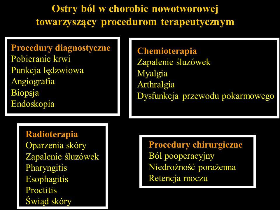 Ostry ból w chorobie nowotworowej