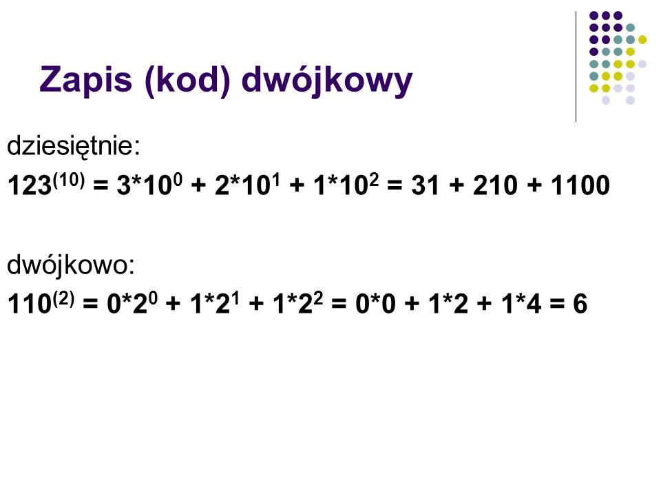 Zapis (kod) dwójkowy dziesiętnie: