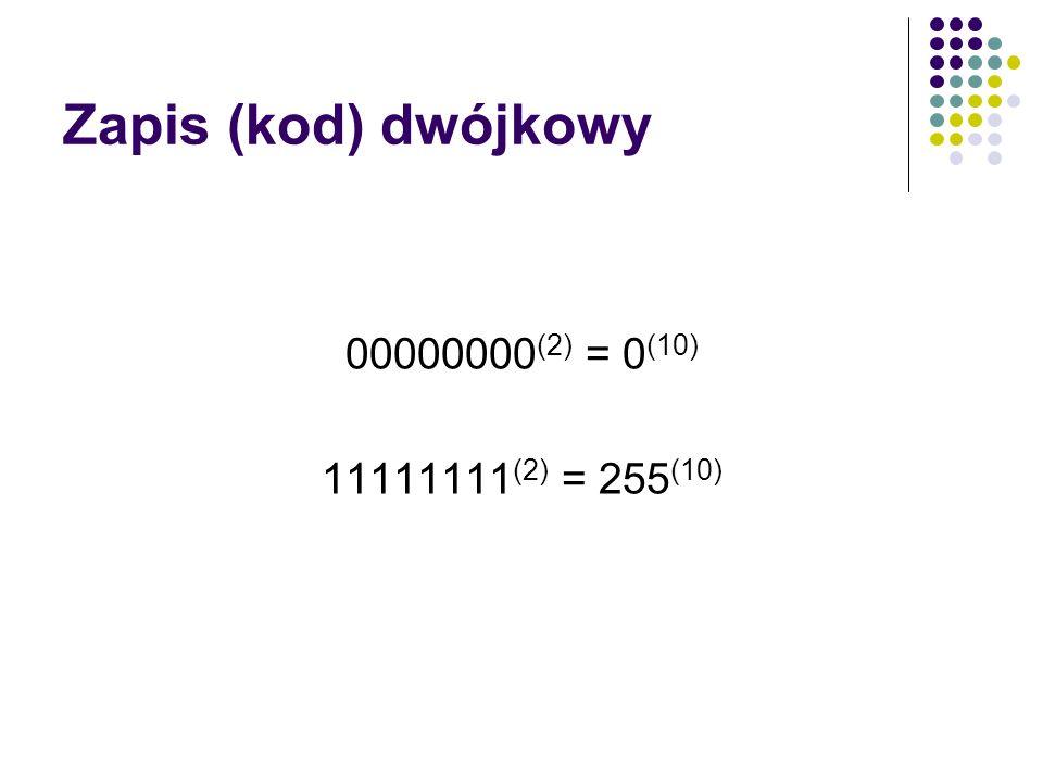 Zapis (kod) dwójkowy 00000000(2) = 0(10) 11111111(2) = 255(10)