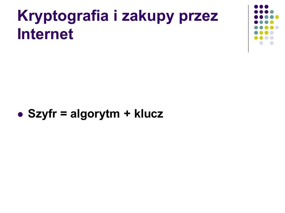 Kryptografia i zakupy przez Internet
