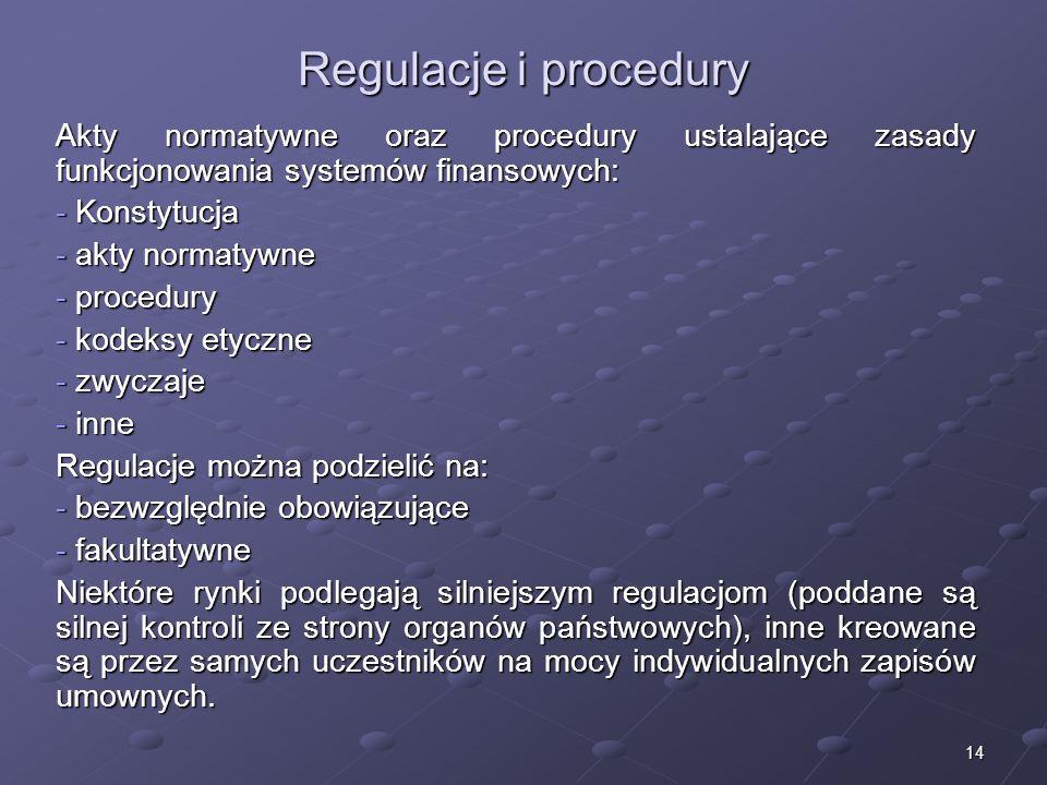 Regulacje i proceduryAkty normatywne oraz procedury ustalające zasady funkcjonowania systemów finansowych:
