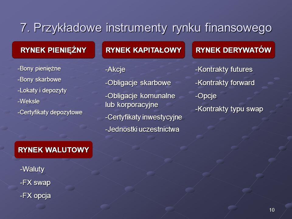 7. Przykładowe instrumenty rynku finansowego