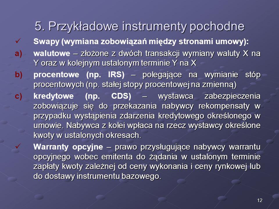 5. Przykładowe instrumenty pochodne