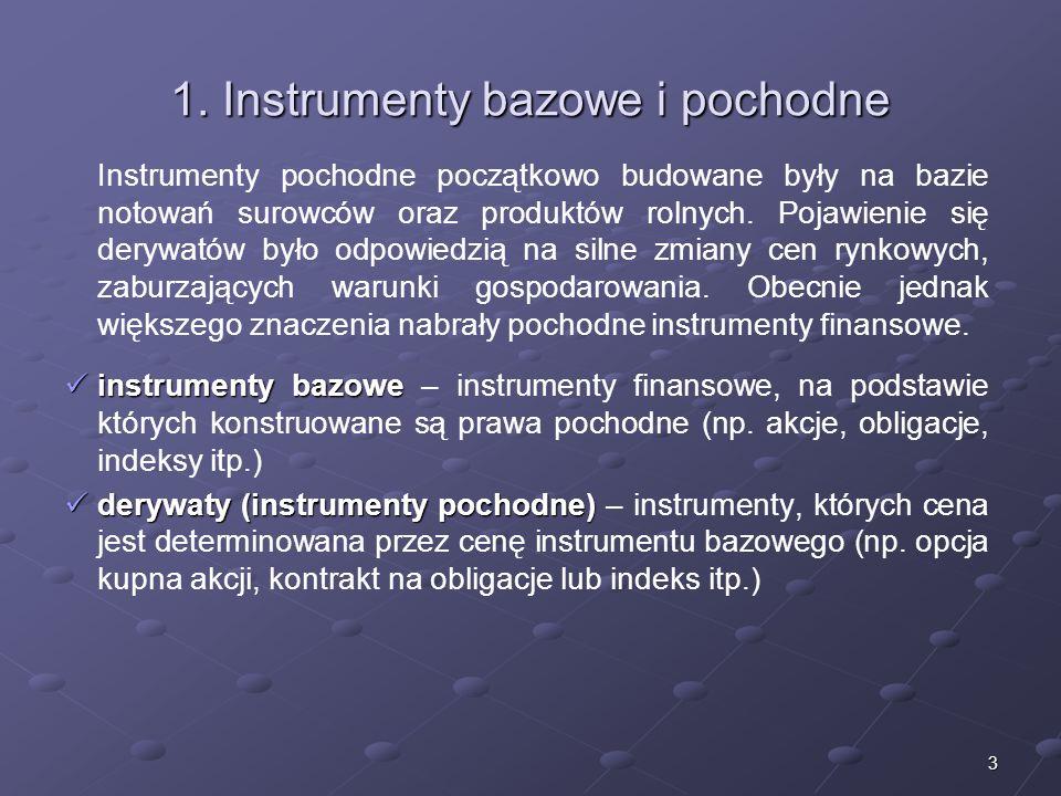 1. Instrumenty bazowe i pochodne