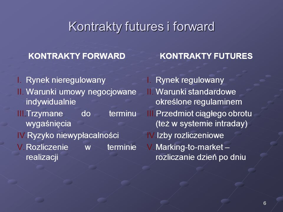 Kontrakty futures i forward