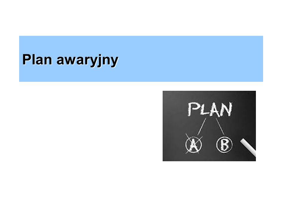 Plan awaryjny Plan awaryjny