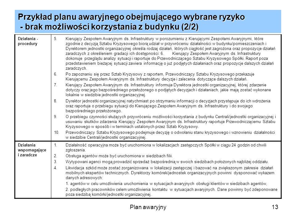 Przykład planu awaryjnego obejmującego wybrane ryzyko - brak możliwości korzystania z budynku (2/2)