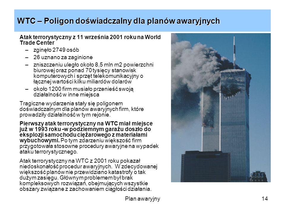 WTC – Poligon doświadczalny dla planów awaryjnych