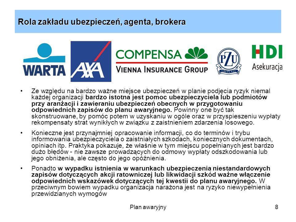 Rola zakładu ubezpieczeń, agenta, brokera