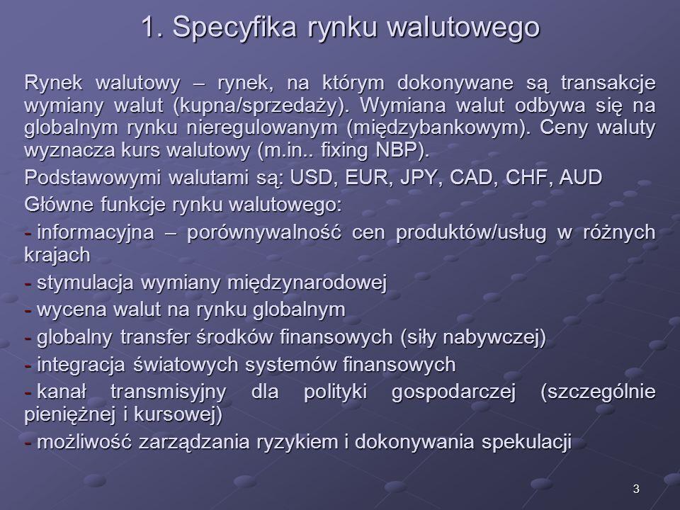 1. Specyfika rynku walutowego