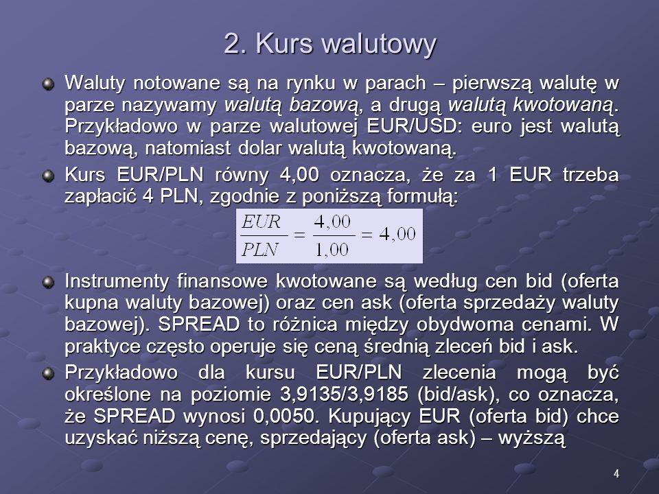 2. Kurs walutowy