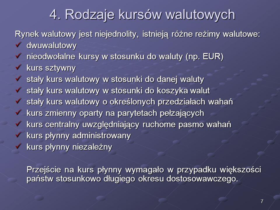 4. Rodzaje kursów walutowych