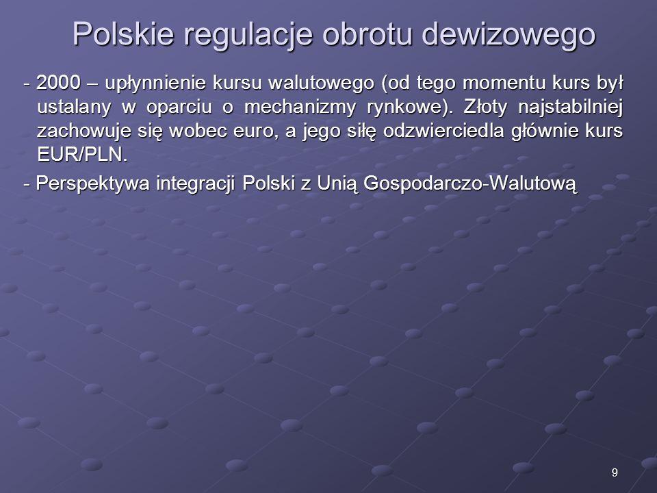 Polskie regulacje obrotu dewizowego