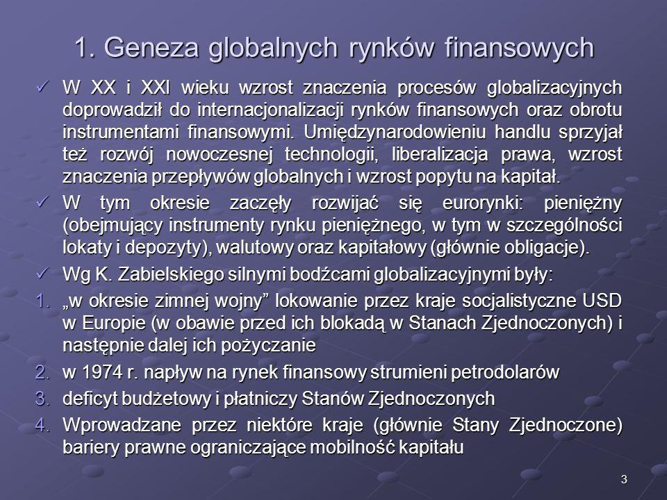 1. Geneza globalnych rynków finansowych