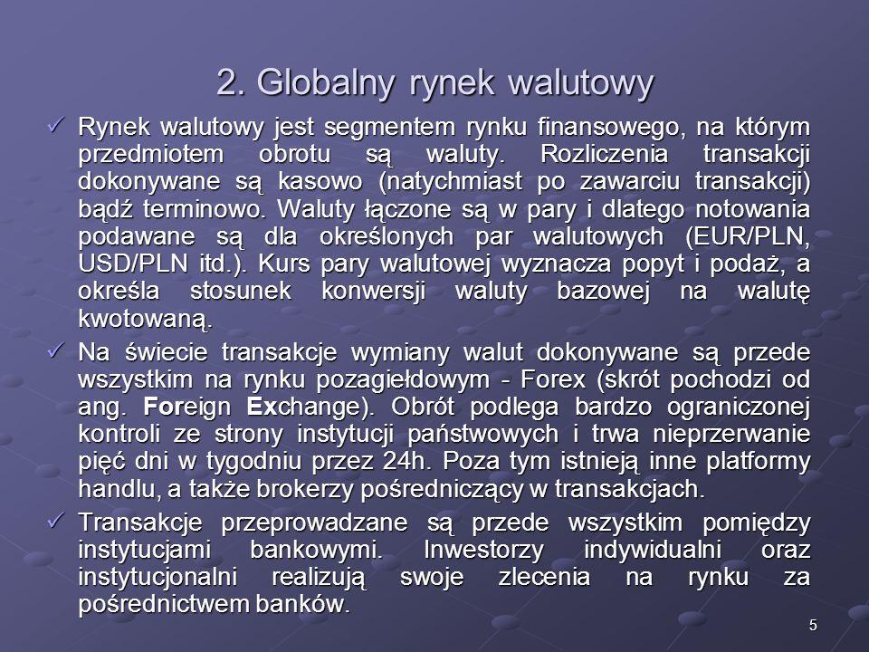 2. Globalny rynek walutowy