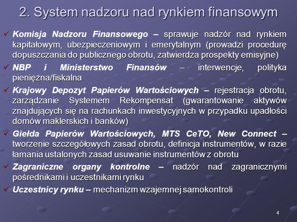 2. System nadzoru nad rynkiem finansowym