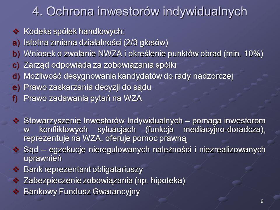 4. Ochrona inwestorów indywidualnych
