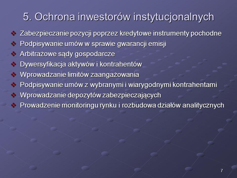 5. Ochrona inwestorów instytucjonalnych