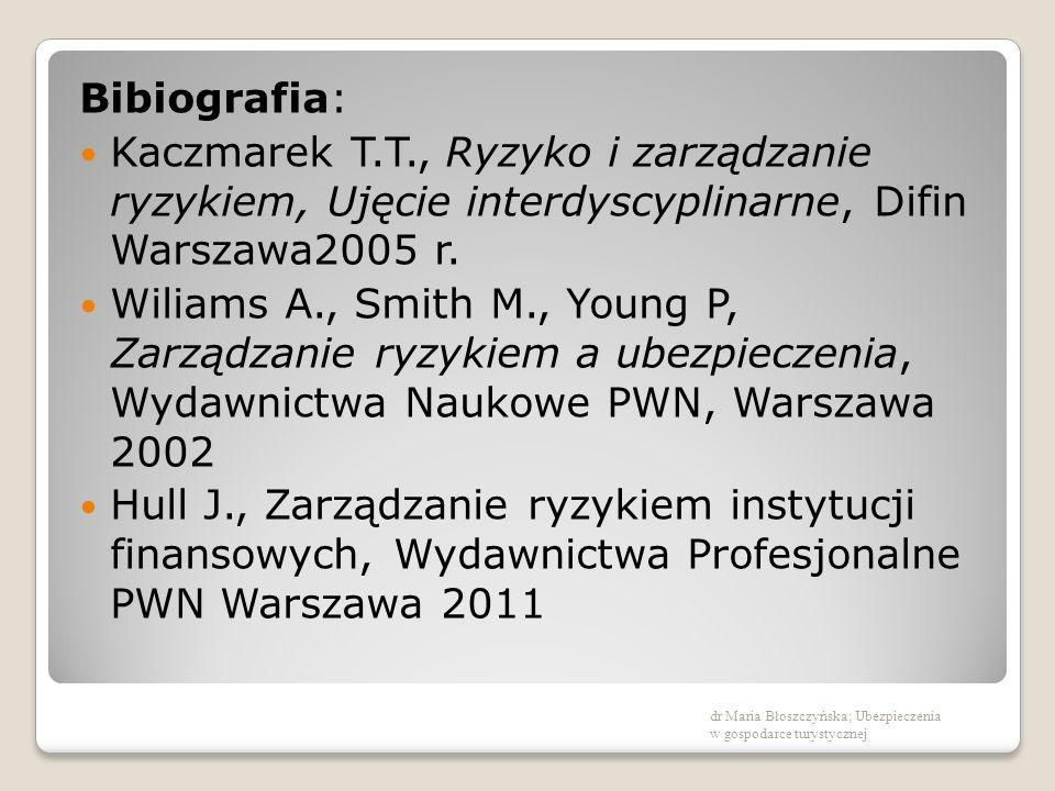 Bibiografia: Kaczmarek T.T., Ryzyko i zarządzanie ryzykiem, Ujęcie interdyscyplinarne, Difin Warszawa2005 r.