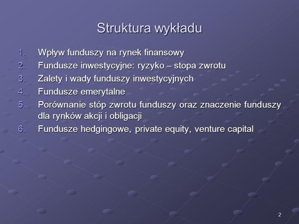 Struktura wykładu Wpływ funduszy na rynek finansowy