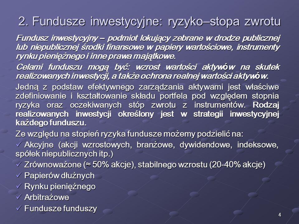 2. Fundusze inwestycyjne: ryzyko–stopa zwrotu