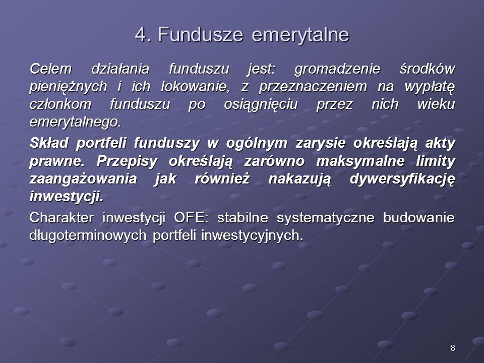 4. Fundusze emerytalne
