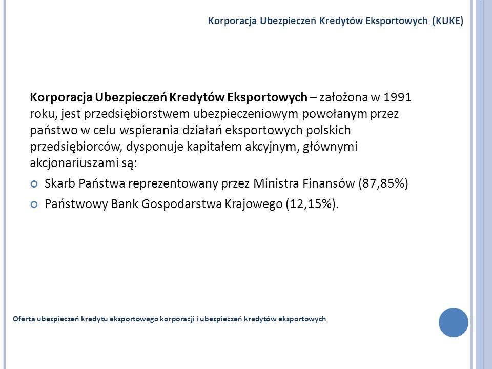 Skarb Państwa reprezentowany przez Ministra Finansów (87,85%)