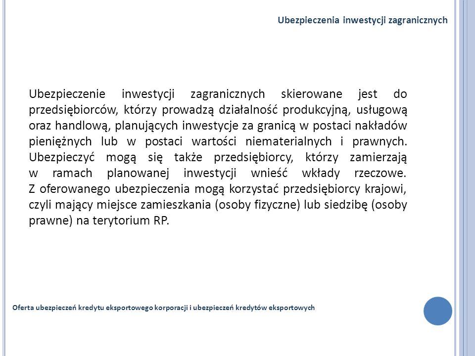 Ubezpieczenia inwestycji zagranicznych