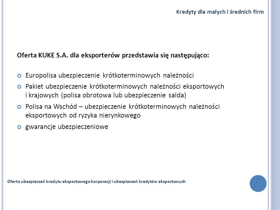 Oferta KUKE S.A. dla eksporterów przedstawia się następująco: