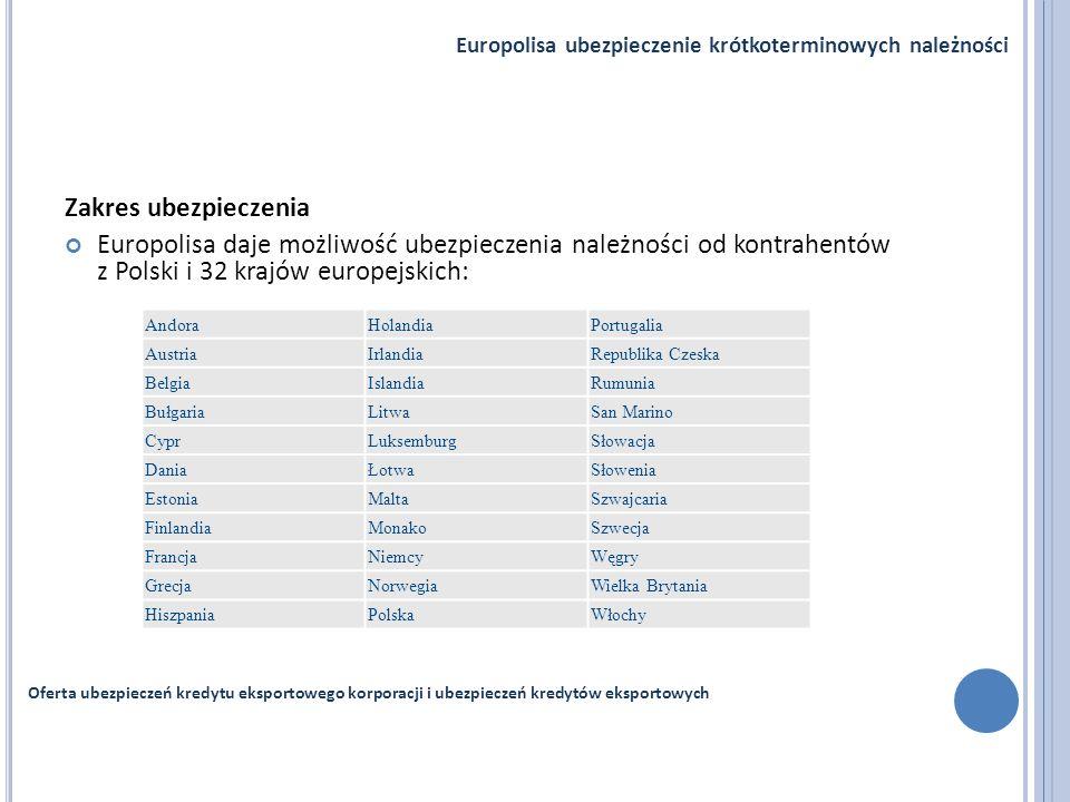 Europolisa ubezpieczenie krótkoterminowych należności