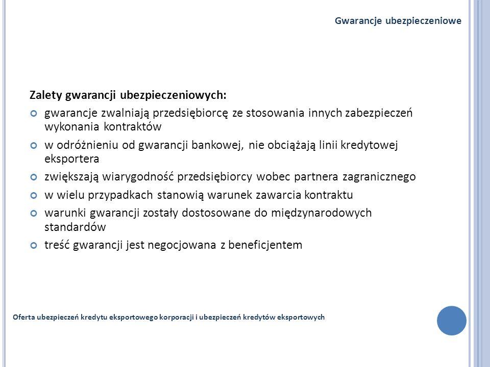 Zalety gwarancji ubezpieczeniowych: