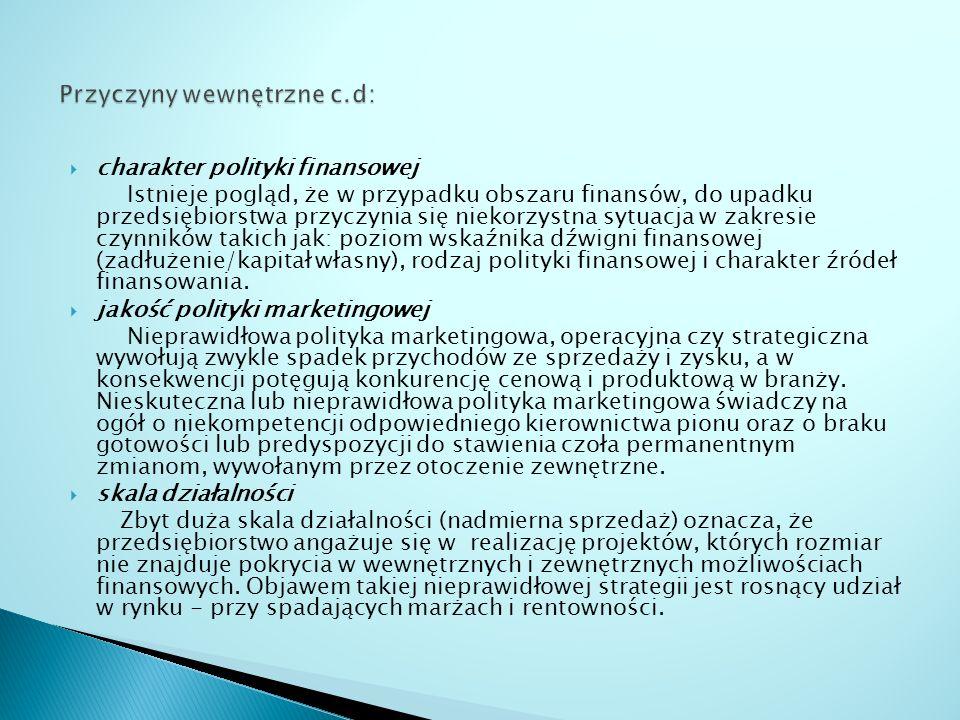 Przyczyny wewnętrzne c.d: