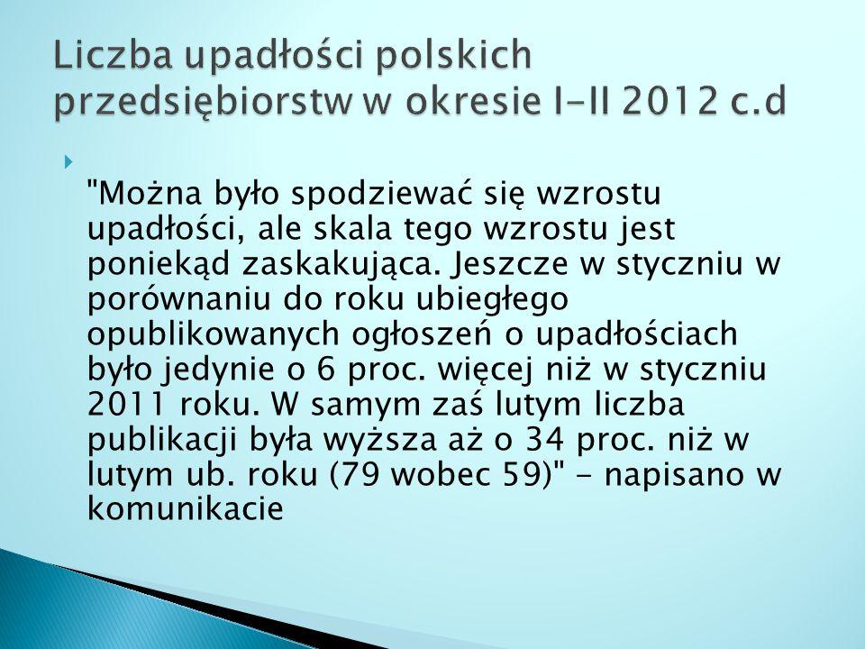 Liczba upadłości polskich przedsiębiorstw w okresie I-II 2012 c.d