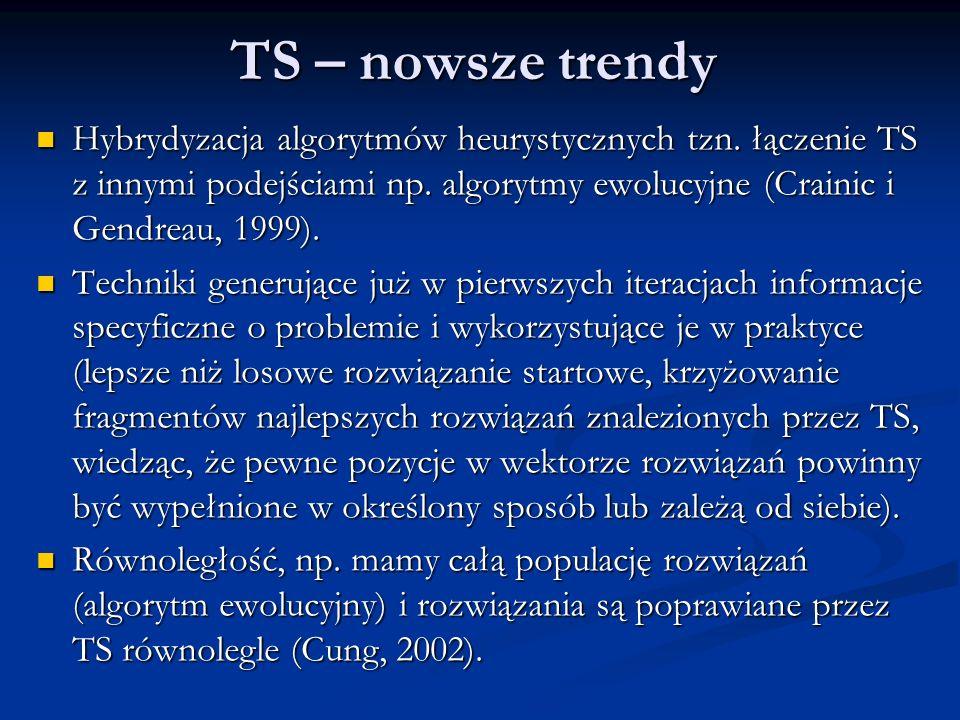 TS – nowsze trendy Hybrydyzacja algorytmów heurystycznych tzn. łączenie TS z innymi podejściami np. algorytmy ewolucyjne (Crainic i Gendreau, 1999).
