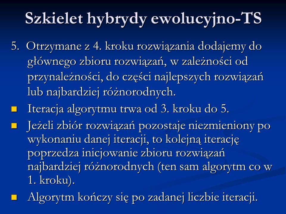 Szkielet hybrydy ewolucyjno-TS