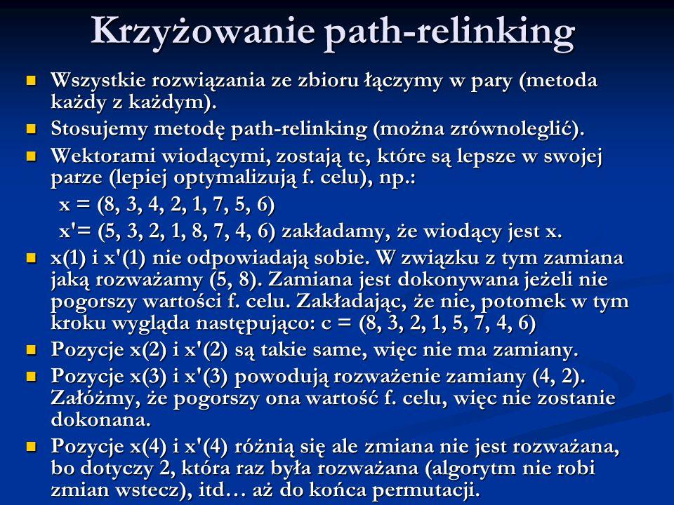 Krzyżowanie path-relinking