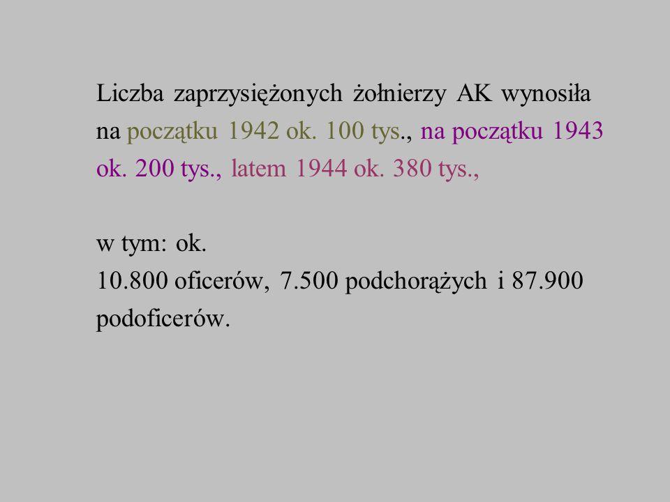 Liczba zaprzysiężonych żołnierzy AK wynosiła