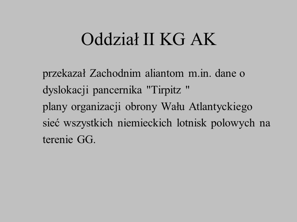 Oddział II KG AK przekazał Zachodnim aliantom m.in. dane o