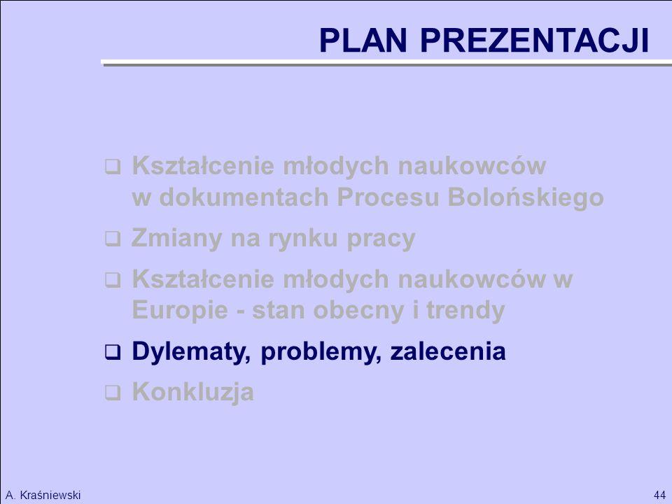 PLAN PREZENTACJI Kształcenie młodych naukowców w dokumentach Procesu Bolońskiego. Zmiany na rynku pracy.